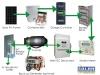 solar-energy-usa-off_grid_solar_system_diagram