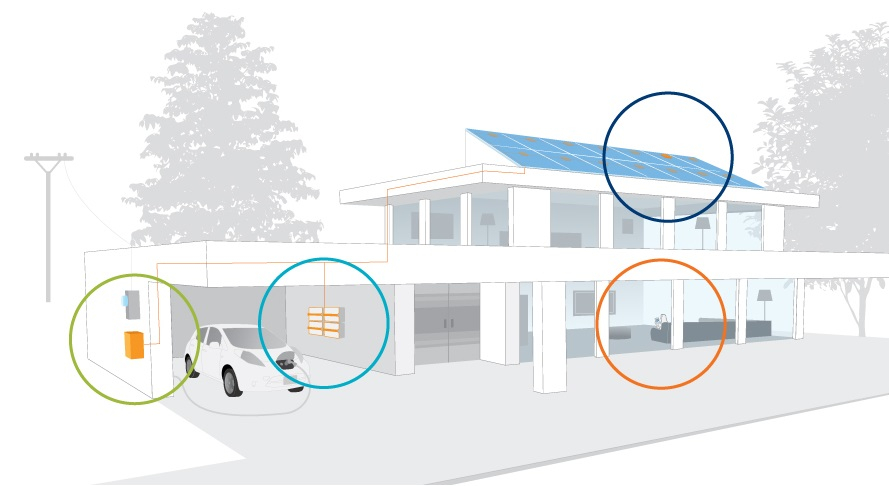 Enphase is one of many solar manufacturers introducing solar + energy storage systems. Credit: Enphase Energy