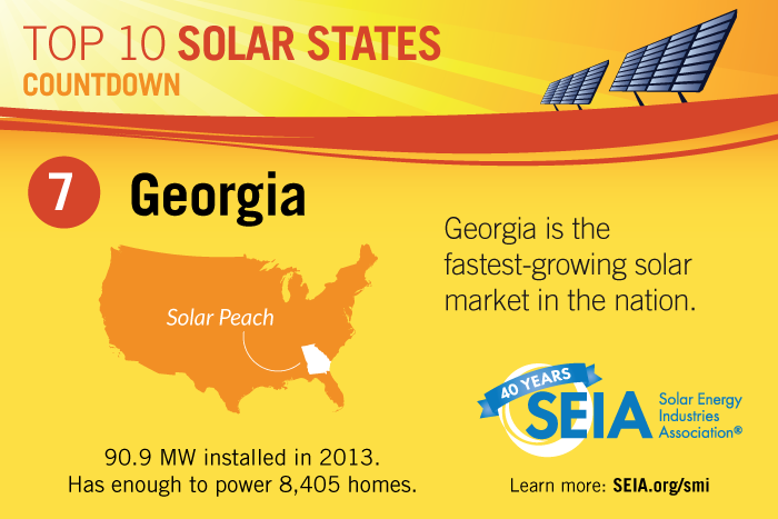 Georgia was one of the top solar states in 2013 according to SEIA data